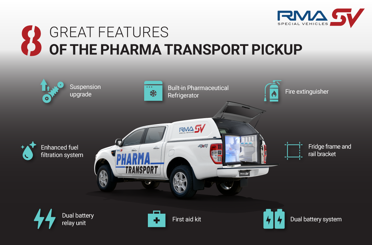 Pharma Transport Pickup Infographic
